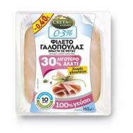 Creta Farms 0-3% Γαλοπούλα Βραστή 30% Λιγότερο Αλάτι Χωρίς Γλουτένη σε  Φέτες 160 gr